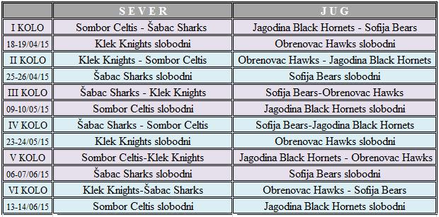 Treca liga raspored 2015